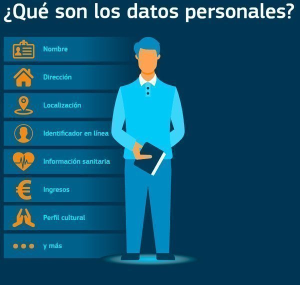 datos personales a proteger en la Ley RGPD